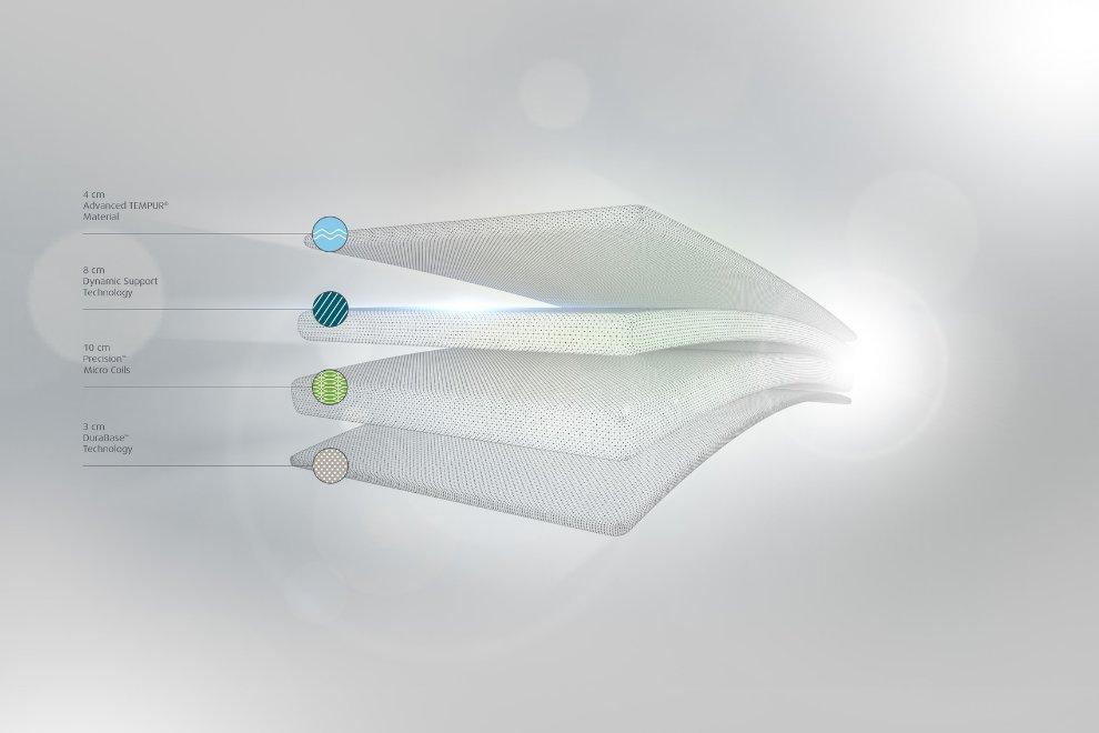 separation shoes f86d8 c1791 TEMPUR® Hybrid Elite Mattress